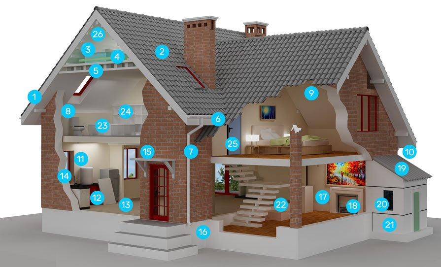 residential asbestos surveys